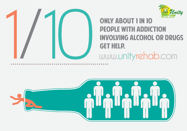 infographic alcohol