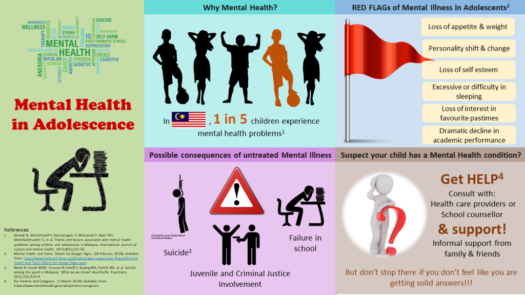 Infograph_adolescent mental health_chan yee mang