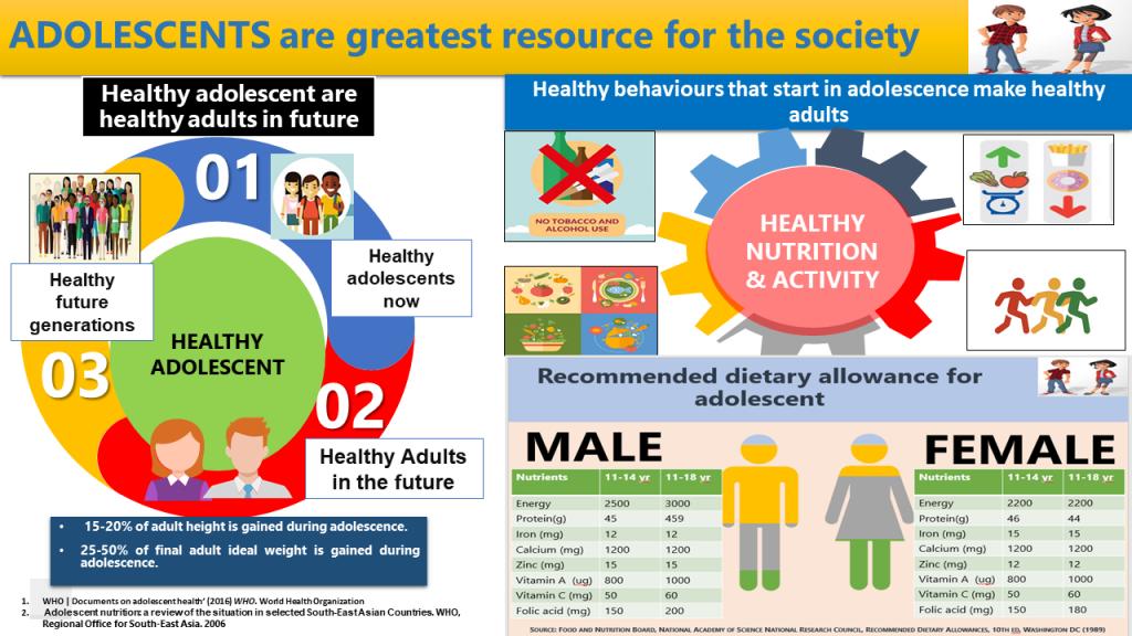 Infographic Individual Assignment 5-3-2018 Hazfaneza Binti Ab Halim MWA170008